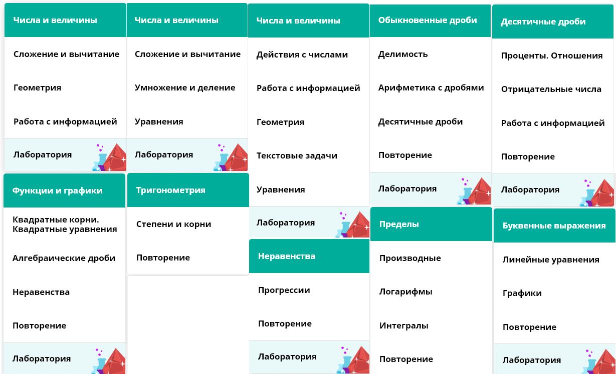 математика на uchi.ru